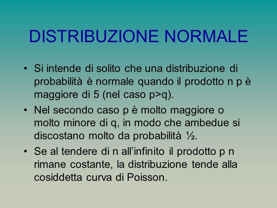 DISTRIBUZIONE NORMALE