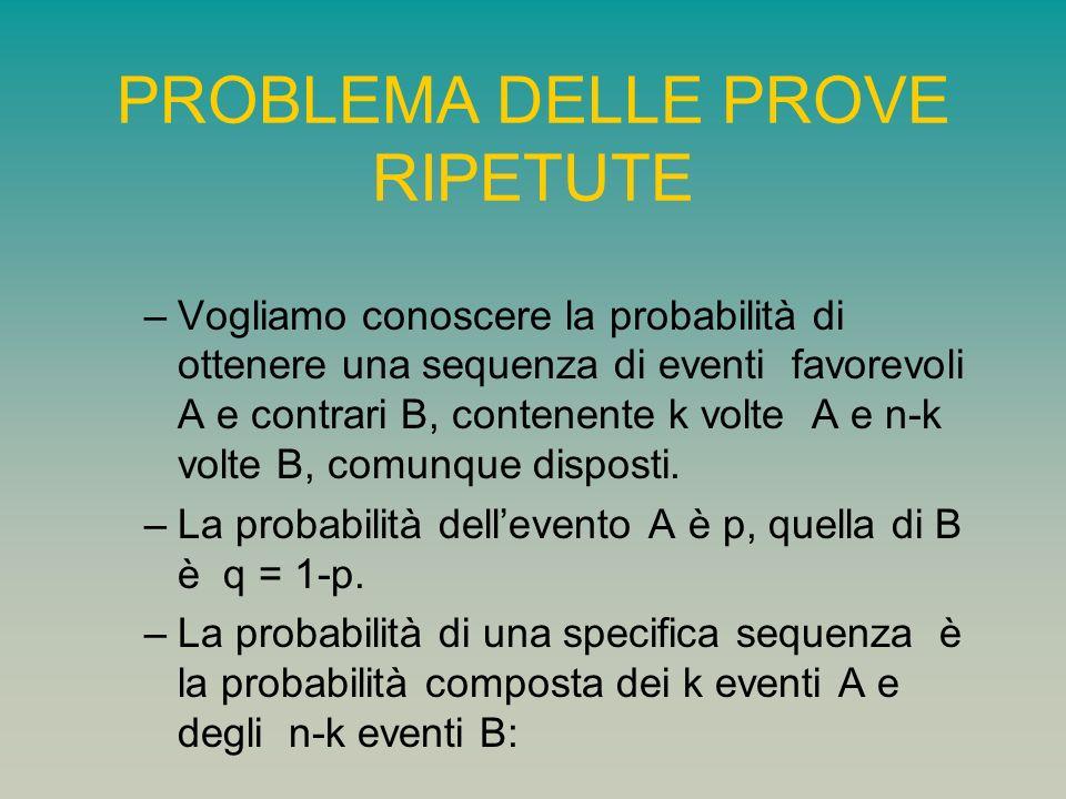 PROBLEMA DELLE PROVE RIPETUTE