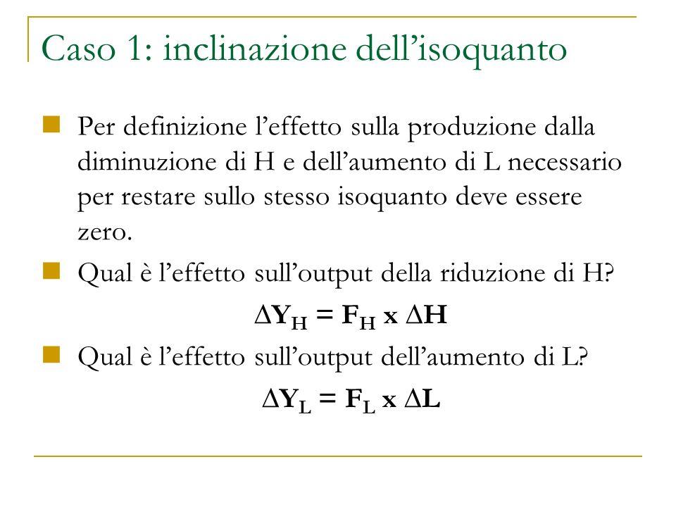 Caso 1: inclinazione dell'isoquanto
