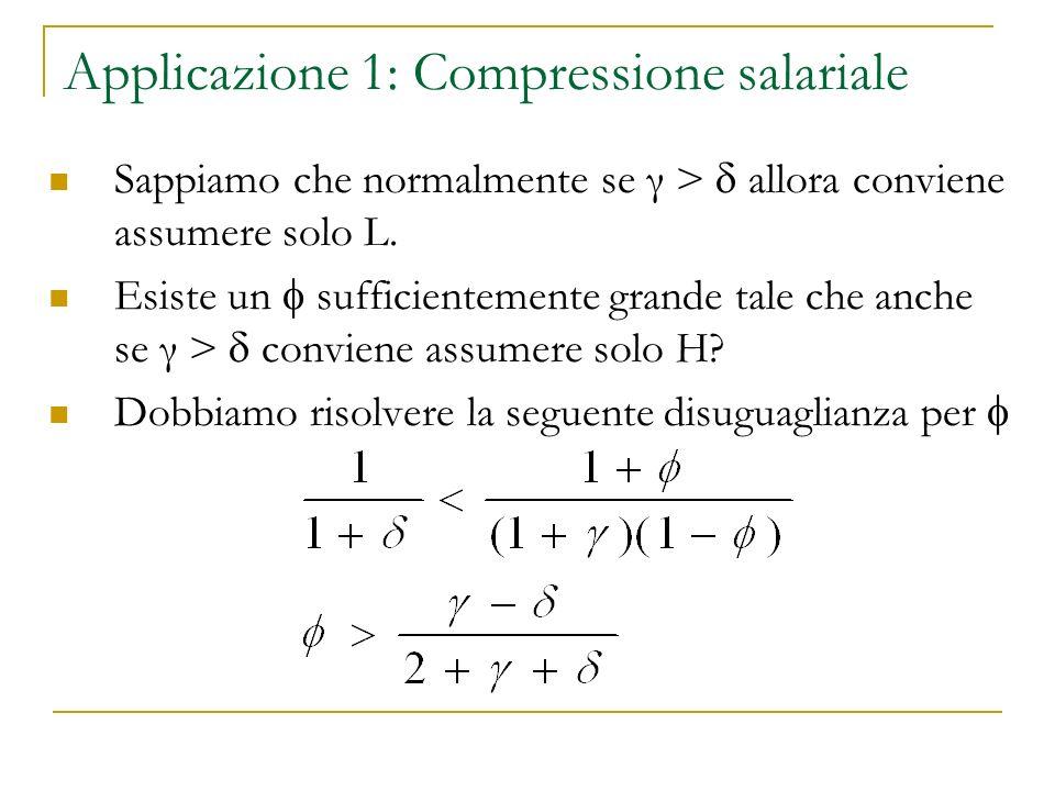 Applicazione 1: Compressione salariale