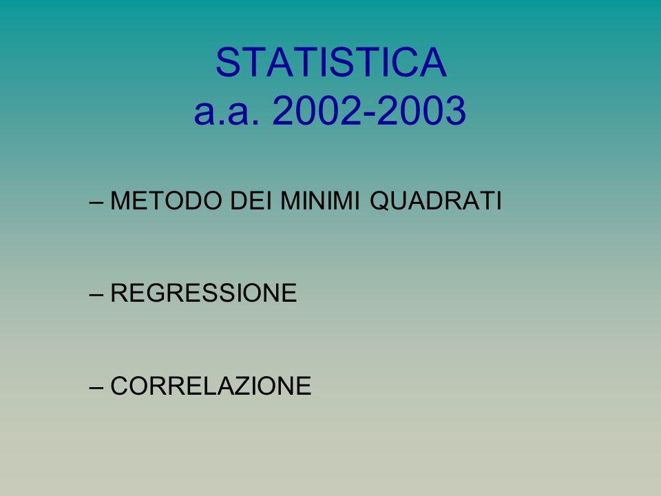 STATISTICA a.a. 2002-2003 METODO DEI MINIMI QUADRATI REGRESSIONE