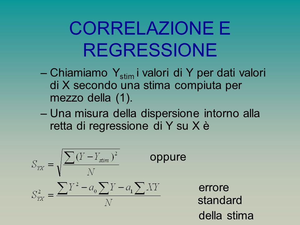 CORRELAZIONE E REGRESSIONE