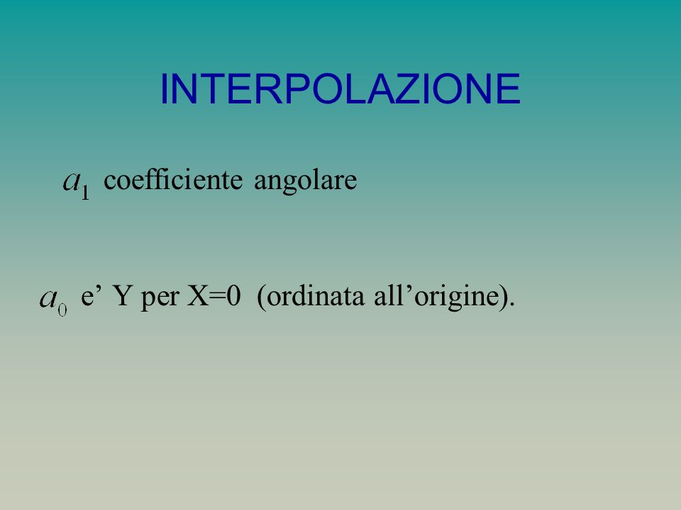 INTERPOLAZIONE coefficiente angolare