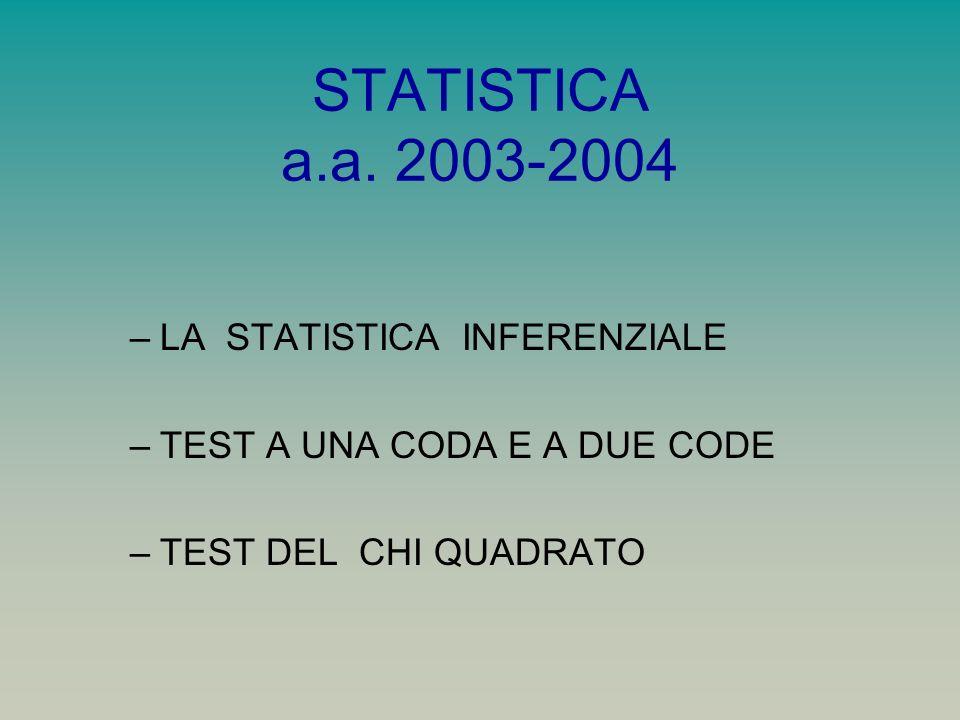 STATISTICA a.a. 2003-2004 LA STATISTICA INFERENZIALE