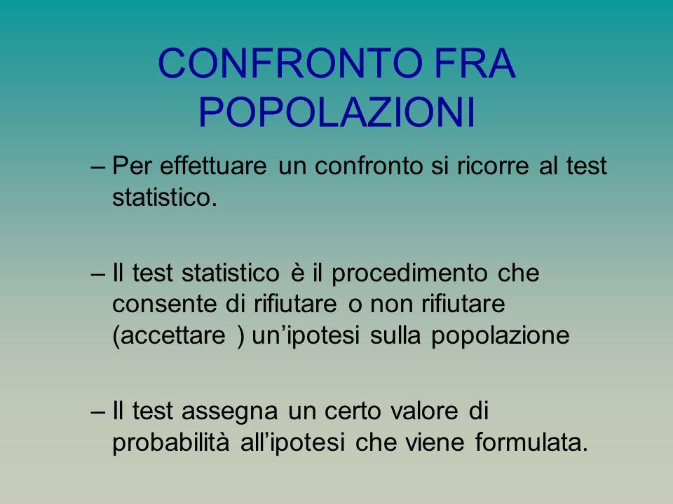 CONFRONTO FRA POPOLAZIONI