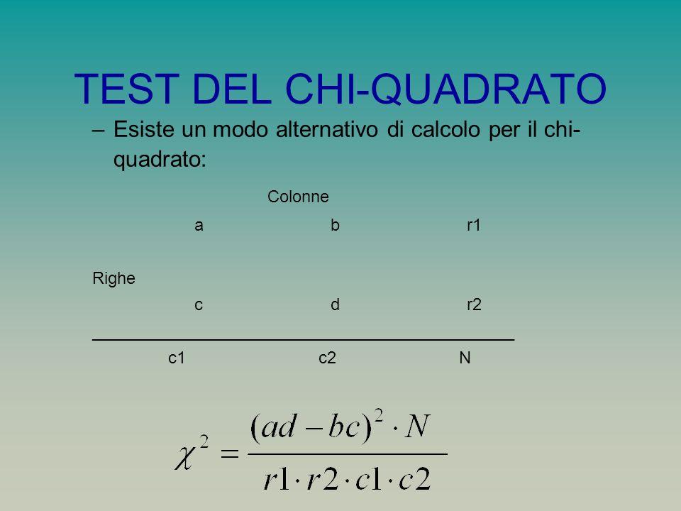 TEST DEL CHI-QUADRATO Esiste un modo alternativo di calcolo per il chi-quadrato: Colonne. a b r1.
