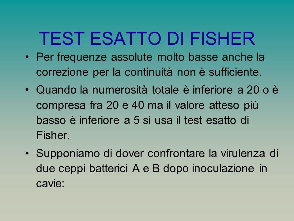 TEST ESATTO DI FISHER Per frequenze assolute molto basse anche la correzione per la continuità non è sufficiente.