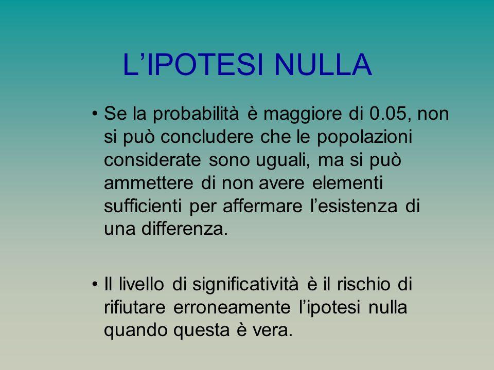 L'IPOTESI NULLA