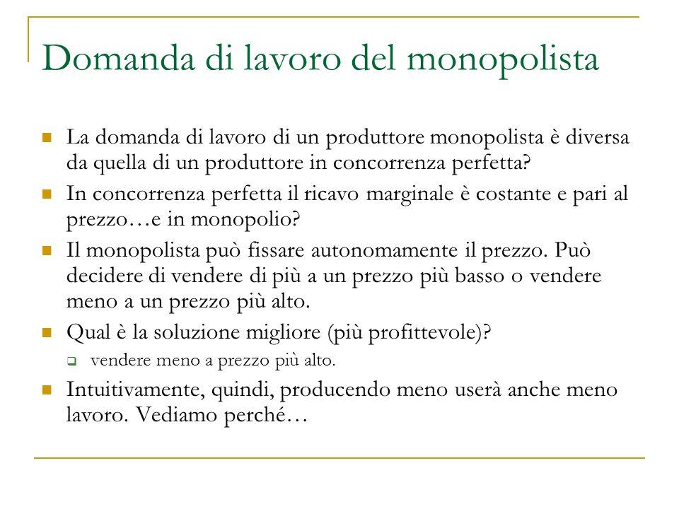 Domanda di lavoro del monopolista
