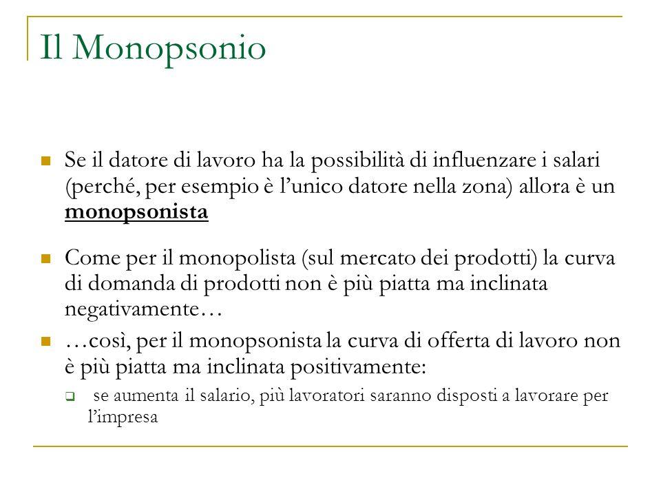 Il Monopsonio