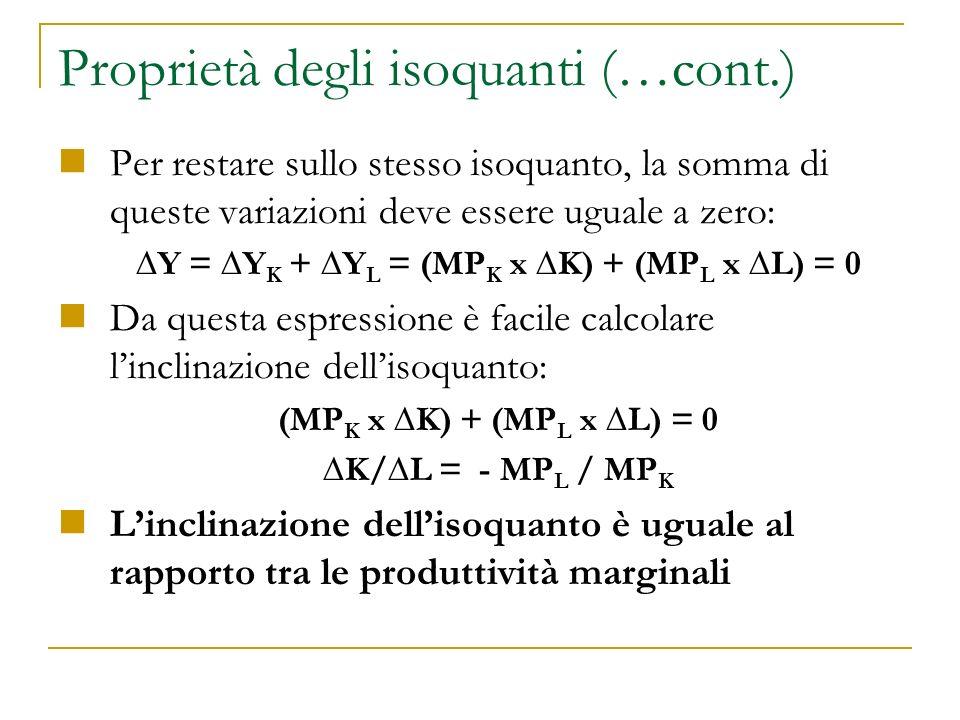 Proprietà degli isoquanti (…cont.)