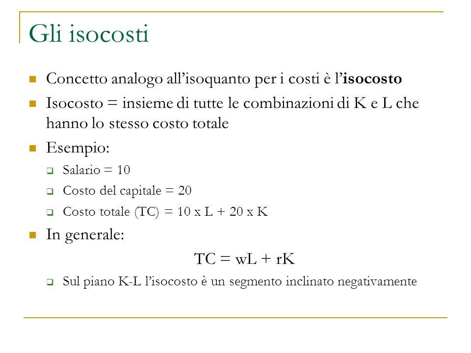 Gli isocosti Concetto analogo all'isoquanto per i costi è l'isocosto