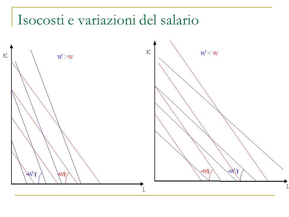 Isocosti e variazioni del salario