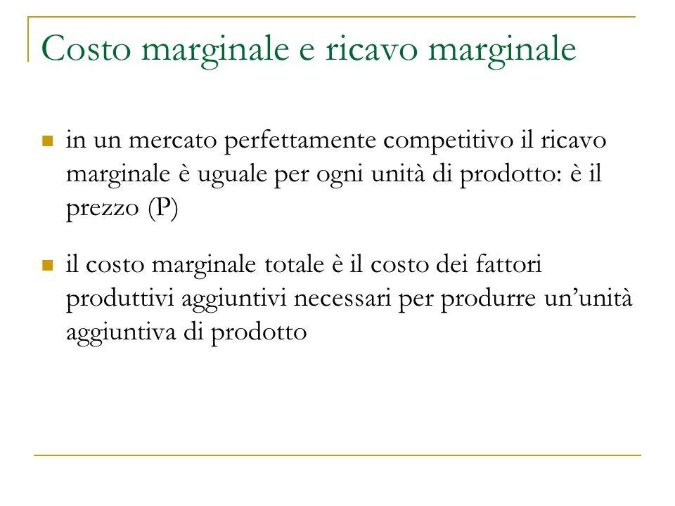 Costo marginale e ricavo marginale