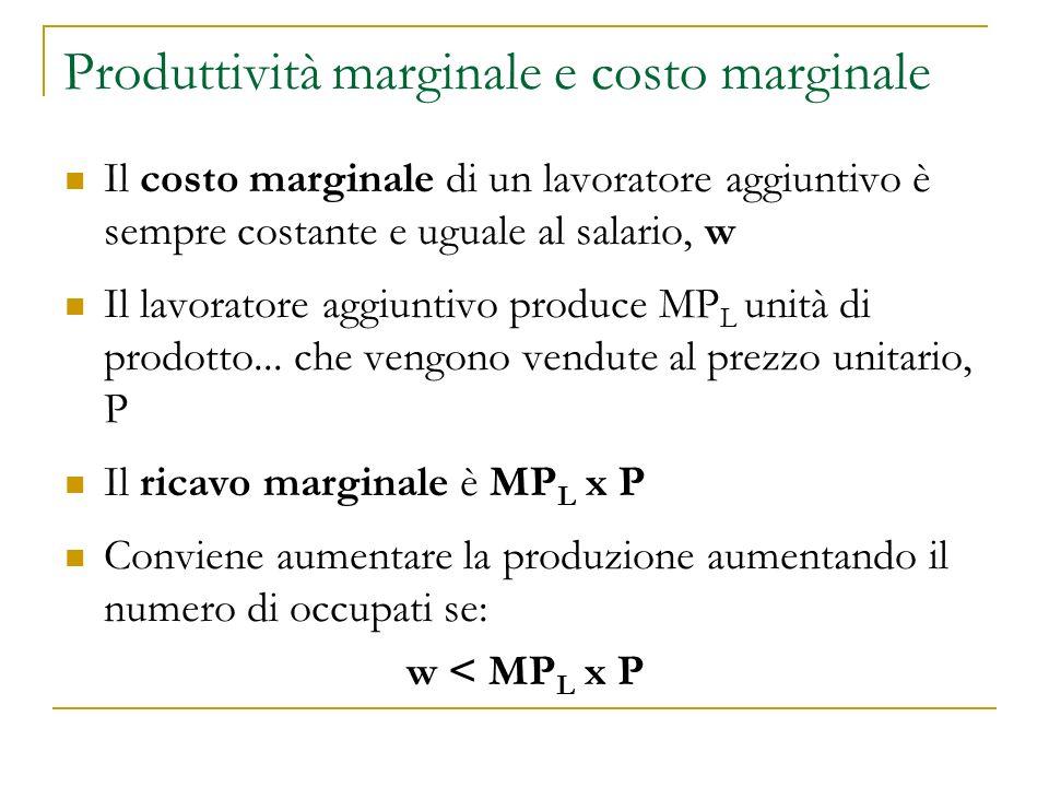 Produttività marginale e costo marginale