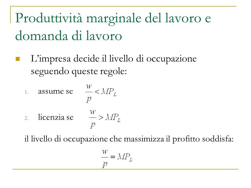 Produttività marginale del lavoro e domanda di lavoro