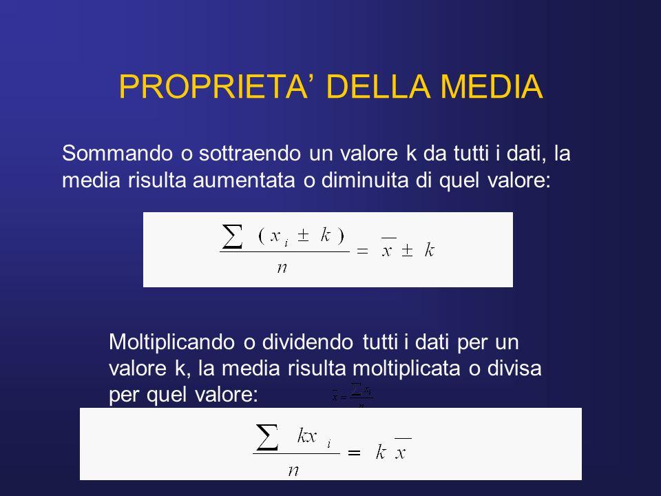 PROPRIETA' DELLA MEDIA