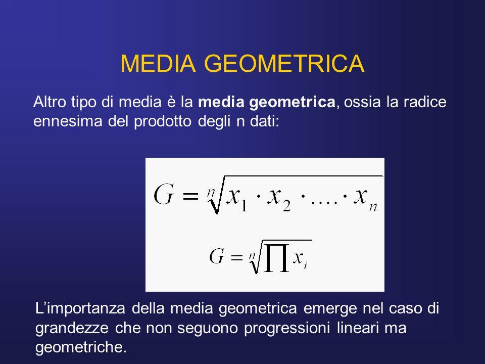 MEDIA GEOMETRICA Altro tipo di media è la media geometrica, ossia la radice ennesima del prodotto degli n dati:
