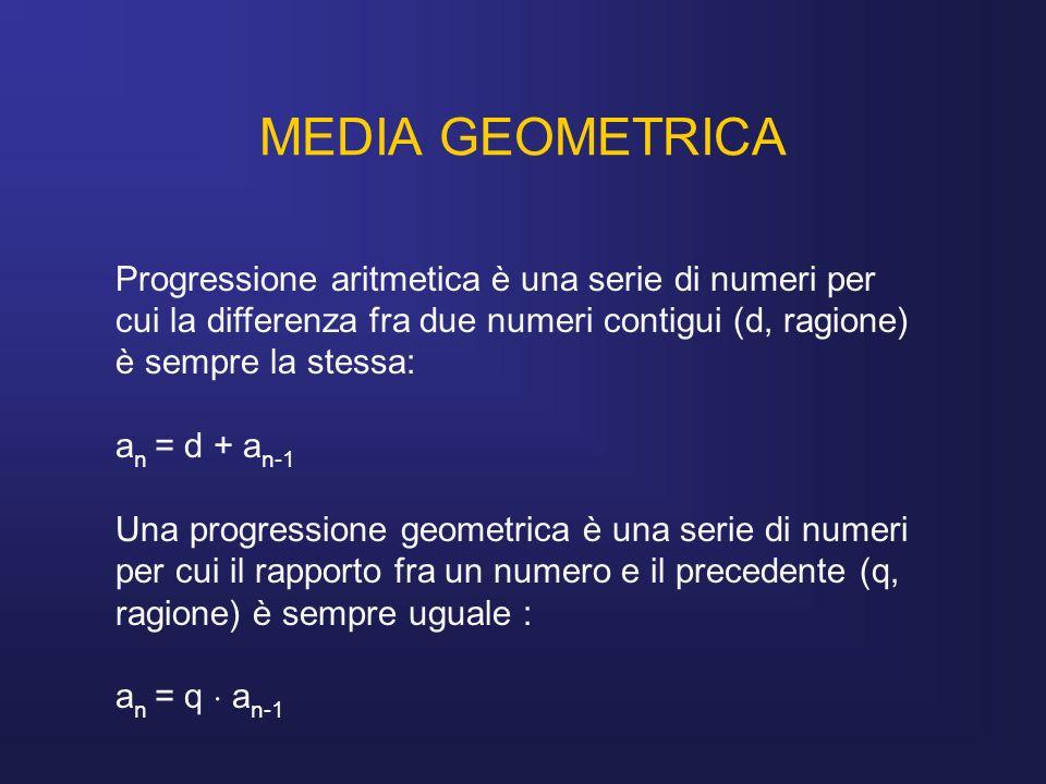 MEDIA GEOMETRICA Progressione aritmetica è una serie di numeri per cui la differenza fra due numeri contigui (d, ragione) è sempre la stessa: