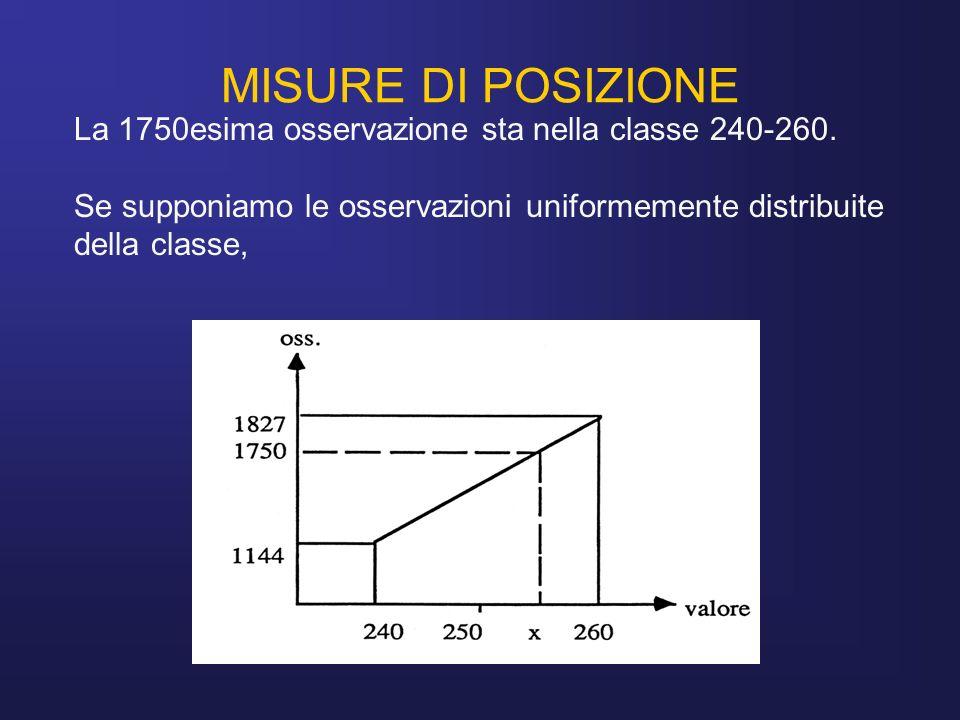 MISURE DI POSIZIONELa 1750esima osservazione sta nella classe 240-260. Se supponiamo le osservazioni uniformemente distribuite della classe,