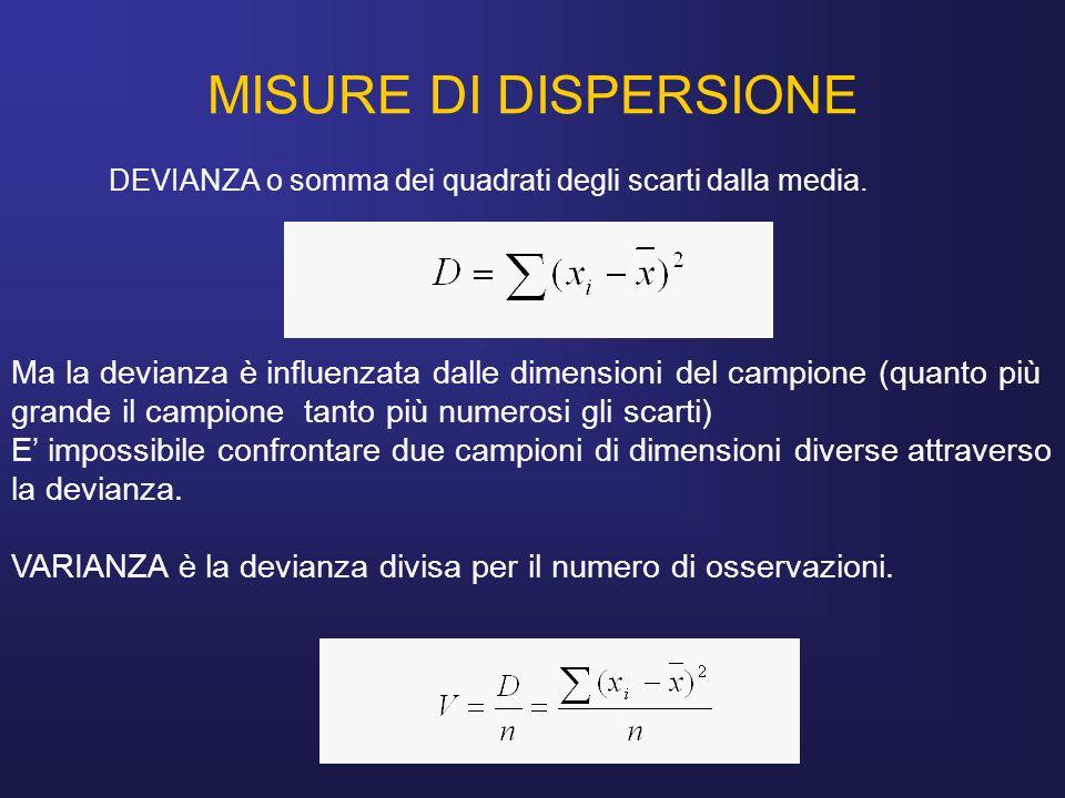 MISURE DI DISPERSIONE DEVIANZA o somma dei quadrati degli scarti dalla media.