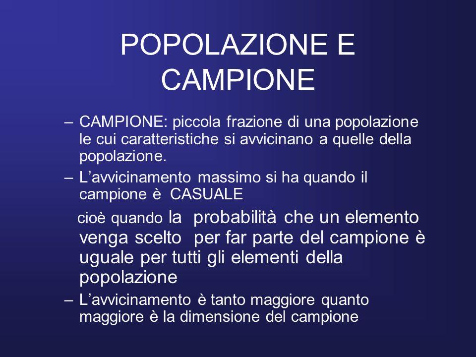 POPOLAZIONE E CAMPIONE