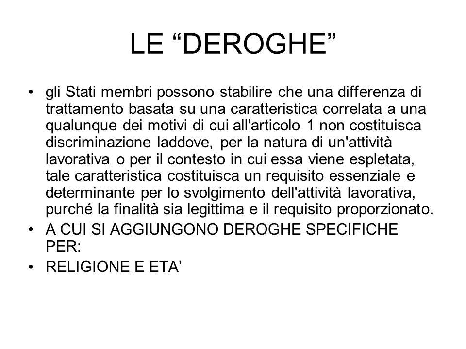 LE DEROGHE