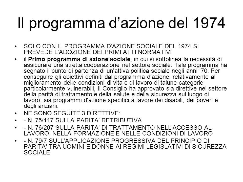 Il programma d'azione del 1974