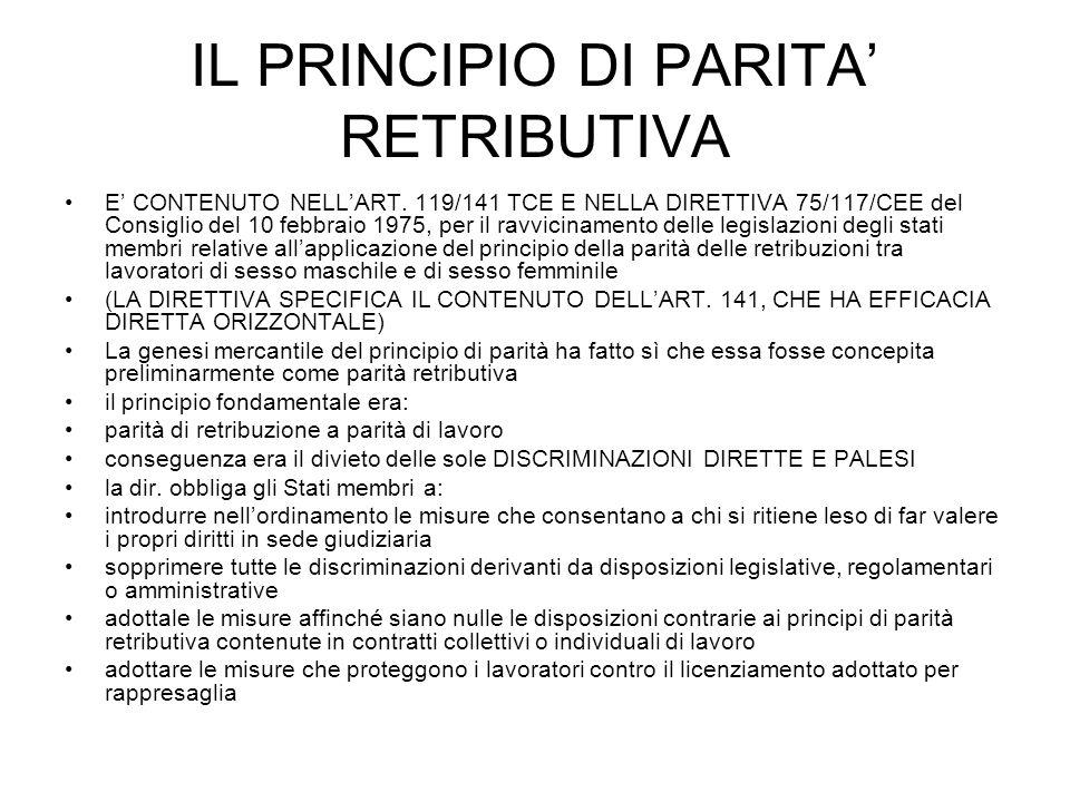 IL PRINCIPIO DI PARITA' RETRIBUTIVA