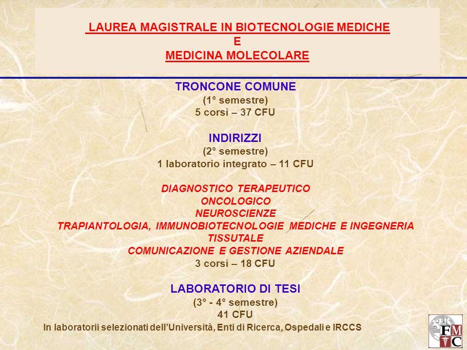 LAUREA MAGISTRALE IN BIOTECNOLOGIE MEDICHE E MEDICINA MOLECOLARE