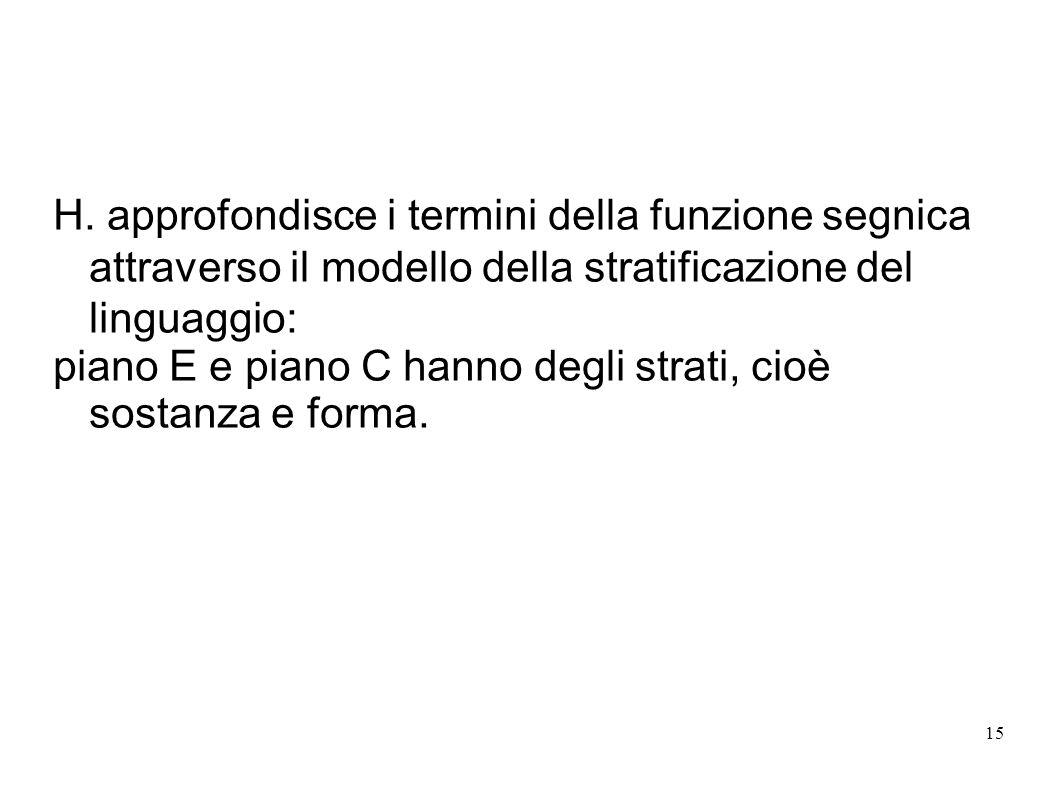 H. approfondisce i termini della funzione segnica attraverso il modello della stratificazione del linguaggio:
