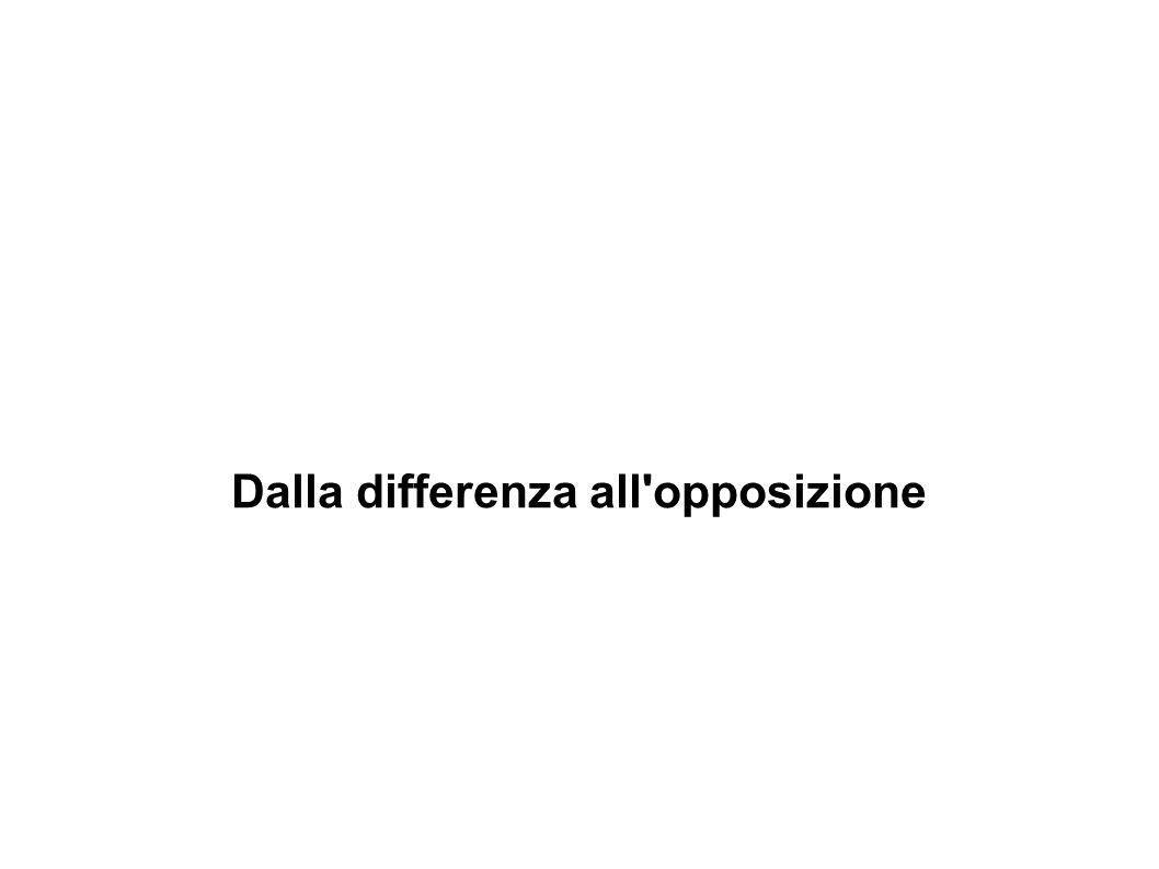 Dalla differenza all opposizione