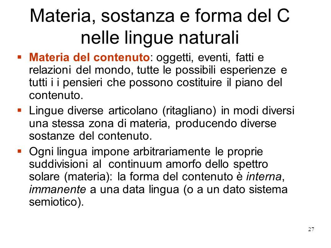 Materia, sostanza e forma del C nelle lingue naturali