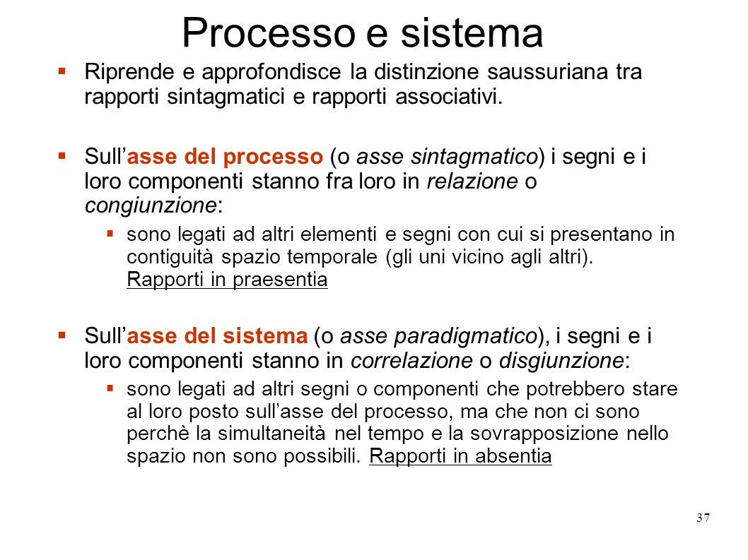 Processo e sistema Riprende e approfondisce la distinzione saussuriana tra rapporti sintagmatici e rapporti associativi.