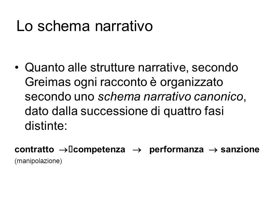 Lo schema narrativo