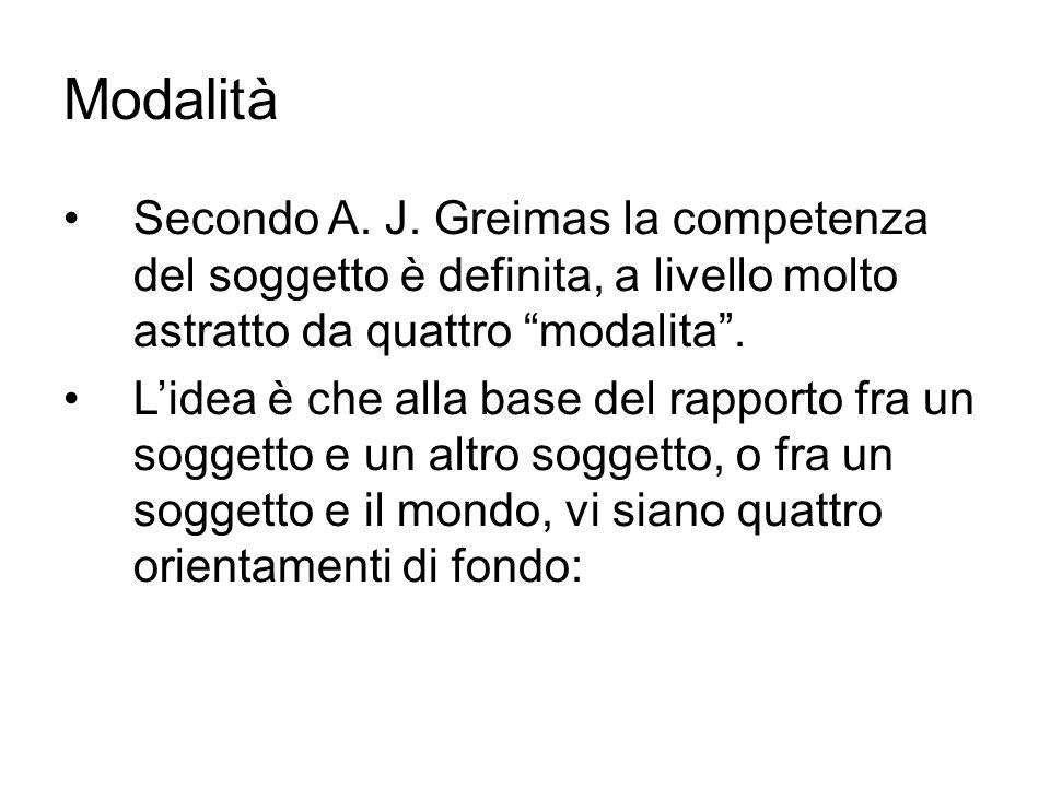 Modalità Secondo A. J. Greimas la competenza del soggetto è definita, a livello molto astratto da quattro modalita .