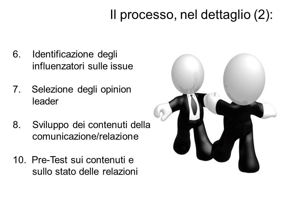 Il processo, nel dettaglio (2):
