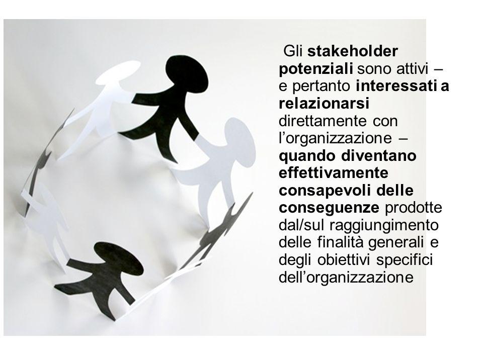 Gli stakeholder potenziali sono attivi – e pertanto interessati a relazionarsi direttamente con l'organizzazione – quando diventano effettivamente consapevoli delle conseguenze prodotte dal/sul raggiungimento delle finalità generali e degli obiettivi specifici dell'organizzazione