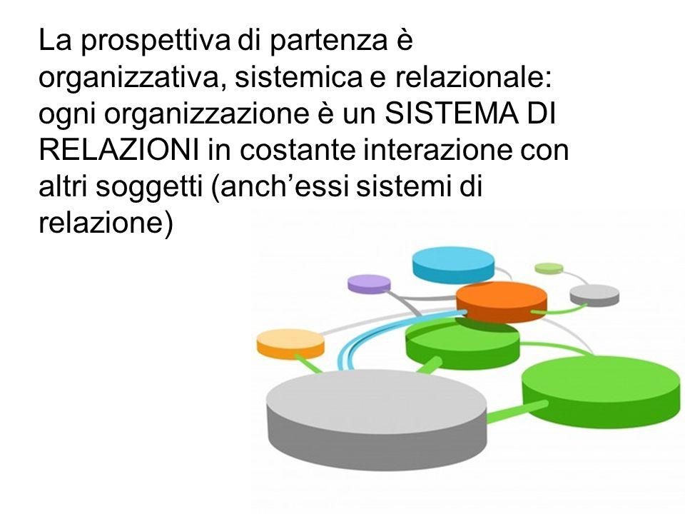 La prospettiva di partenza è organizzativa, sistemica e relazionale: ogni organizzazione è un SISTEMA DI RELAZIONI in costante interazione con altri soggetti (anch'essi sistemi di relazione)