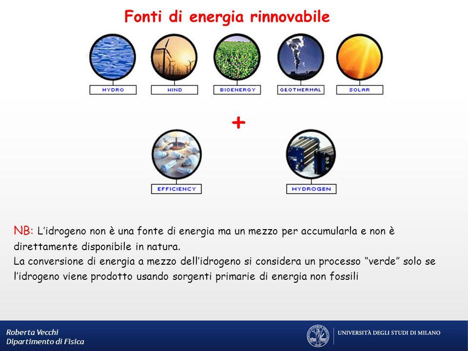 + Fonti di energia rinnovabile