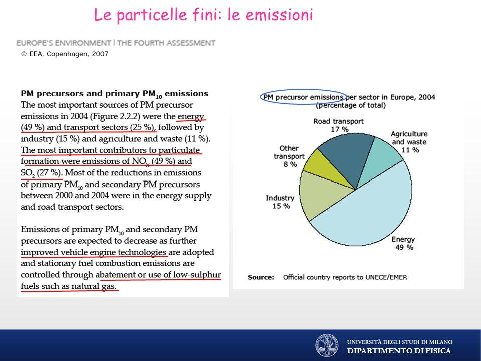 Le particelle fini: le emissioni