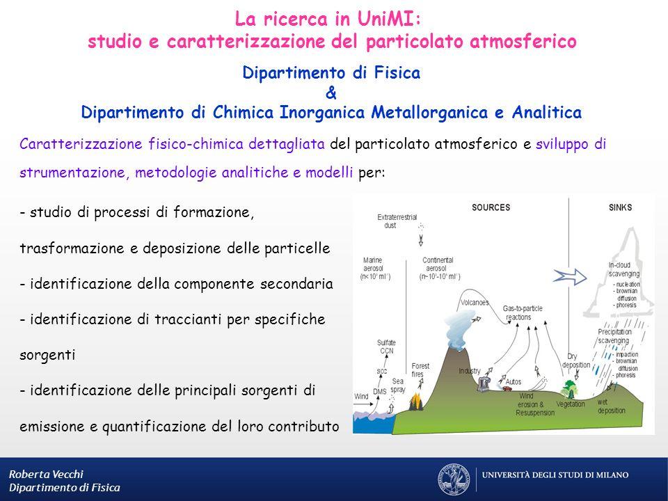 studio e caratterizzazione del particolato atmosferico