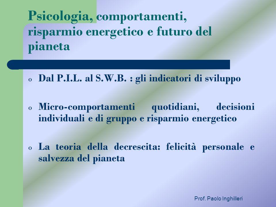 Psicologia, comportamenti, risparmio energetico e futuro del pianeta