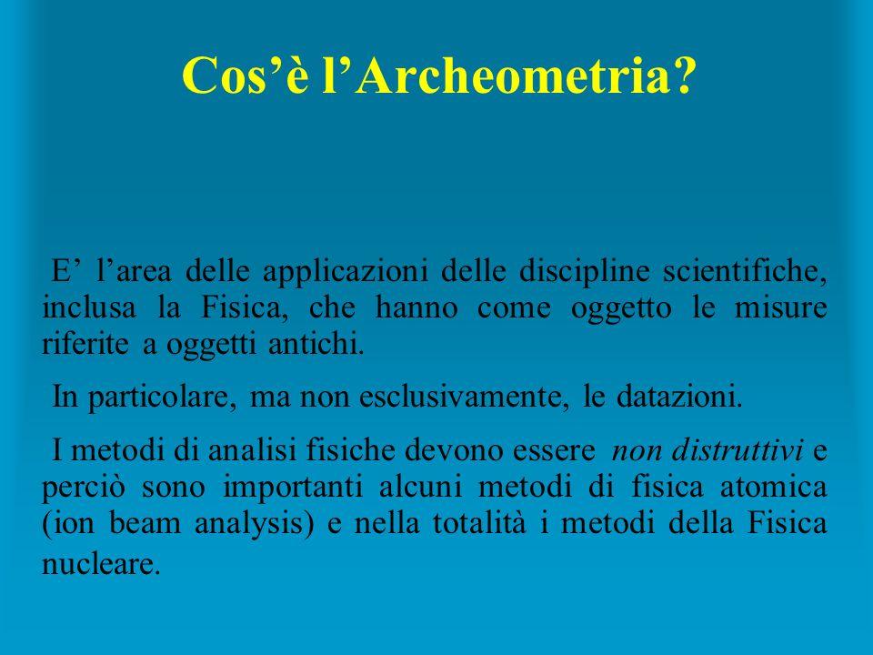 Cos'è l'Archeometria