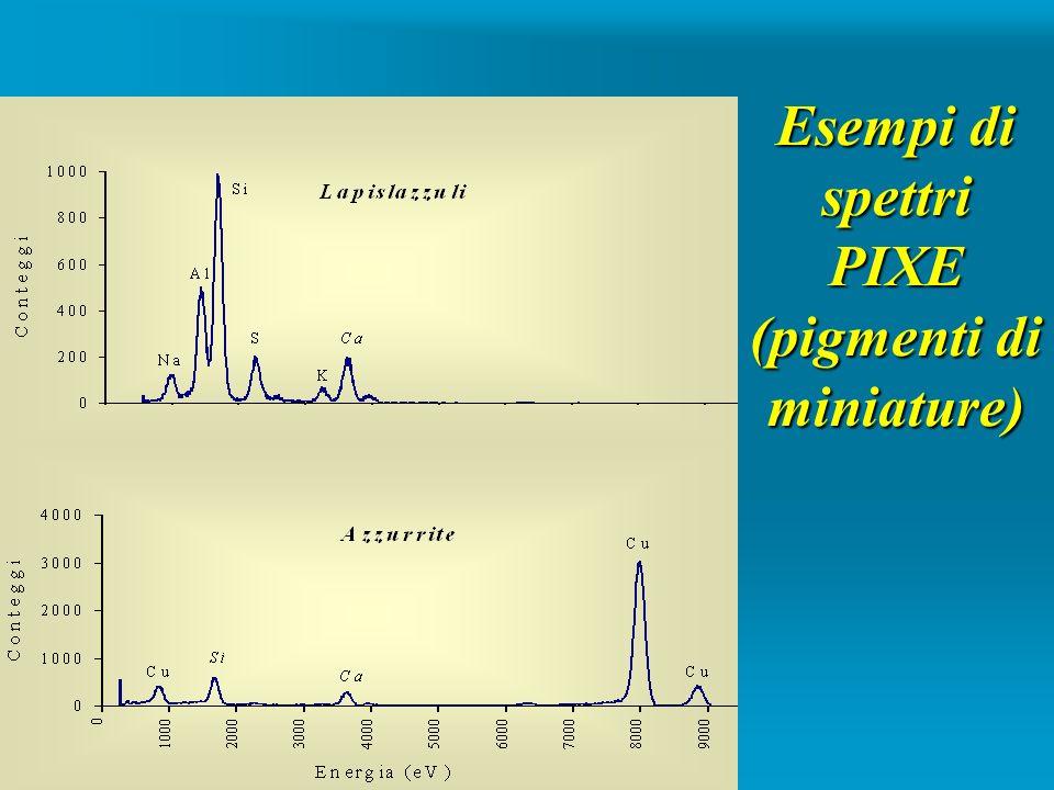 Esempi di spettri PIXE (pigmenti di miniature)