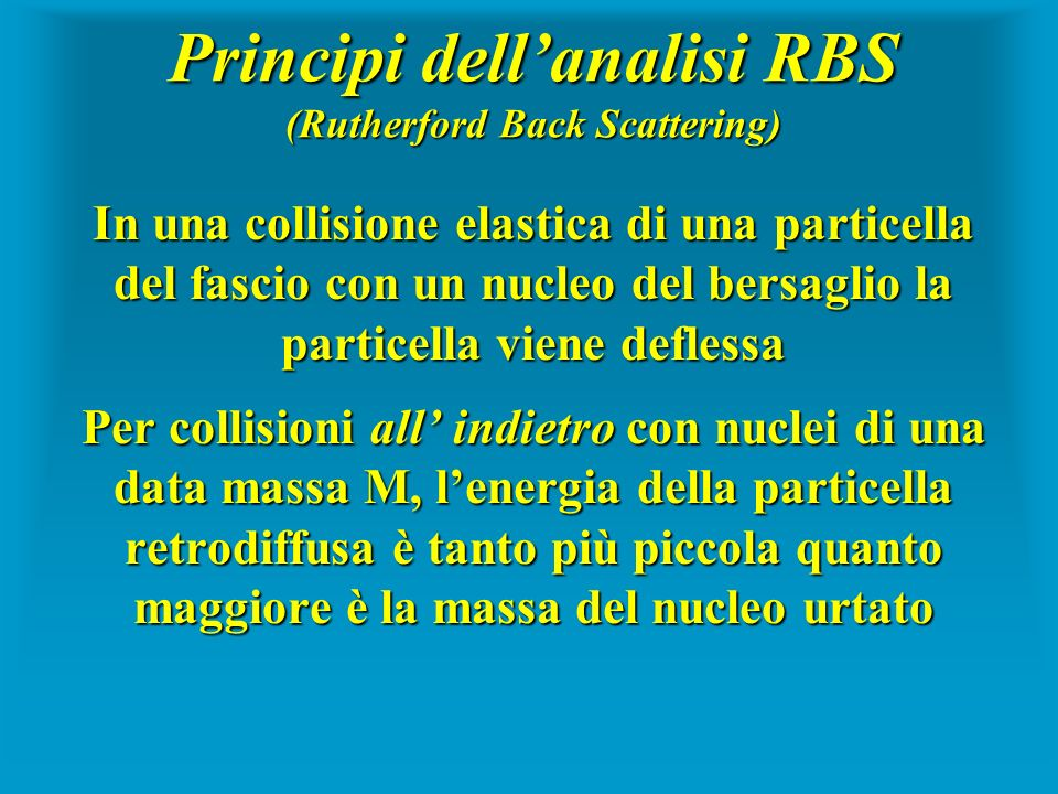 Principi dell'analisi RBS (Rutherford Back Scattering)