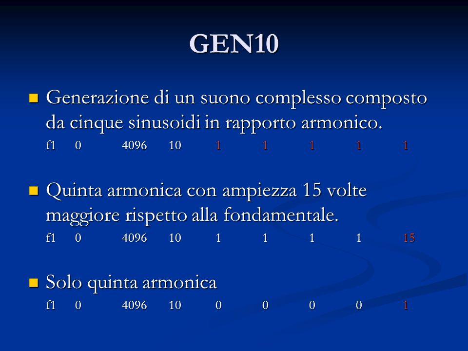 GEN10 Generazione di un suono complesso composto da cinque sinusoidi in rapporto armonico. f1 0 4096 10 1 1 1 1 1.