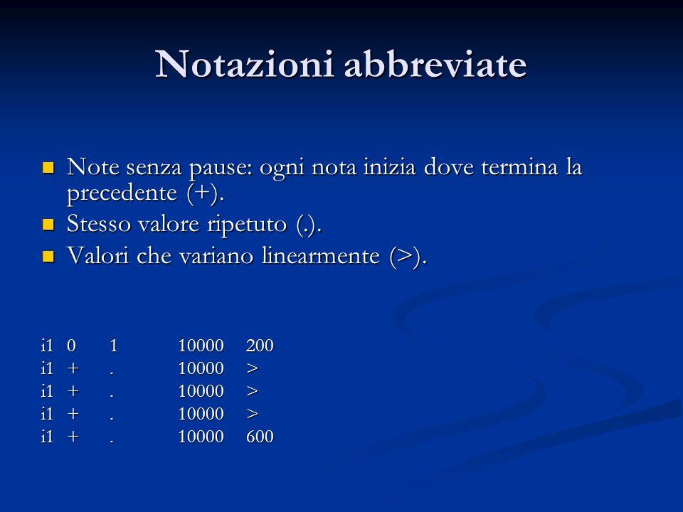 Notazioni abbreviate Note senza pause: ogni nota inizia dove termina la precedente (+). Stesso valore ripetuto (.).