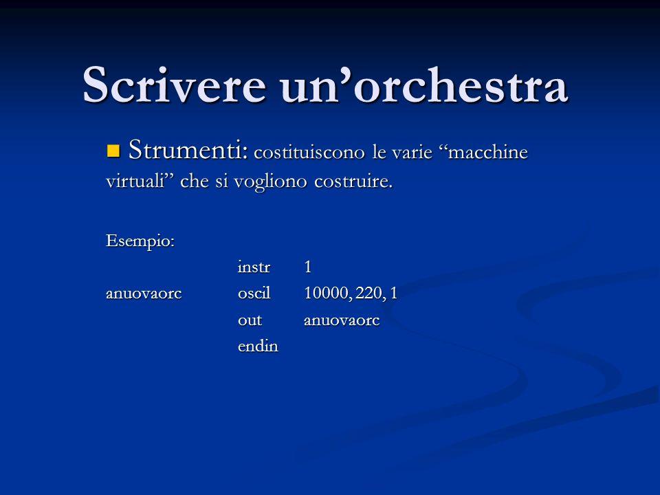 Scrivere un'orchestra