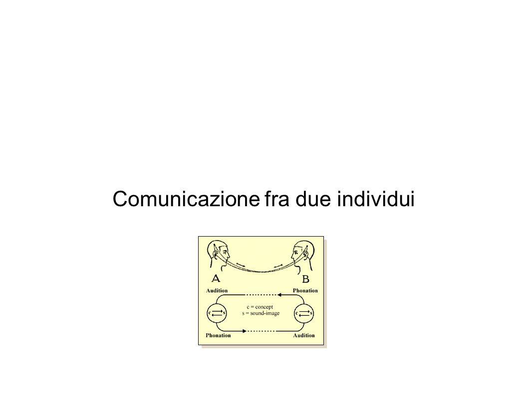 Comunicazione fra due individui